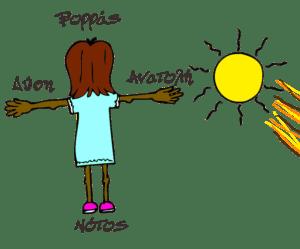 του ορίζοντα και ήλιος